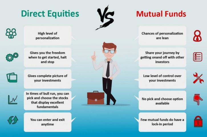 Direct Equities vs Mutual Funds